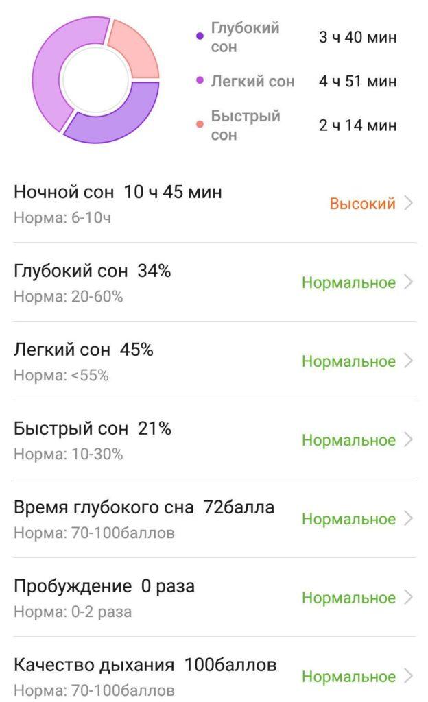 Huawei True Sleep результаты