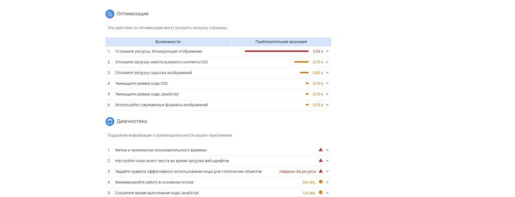 Оптимизация сайта WordPress для PageSpeed Insights