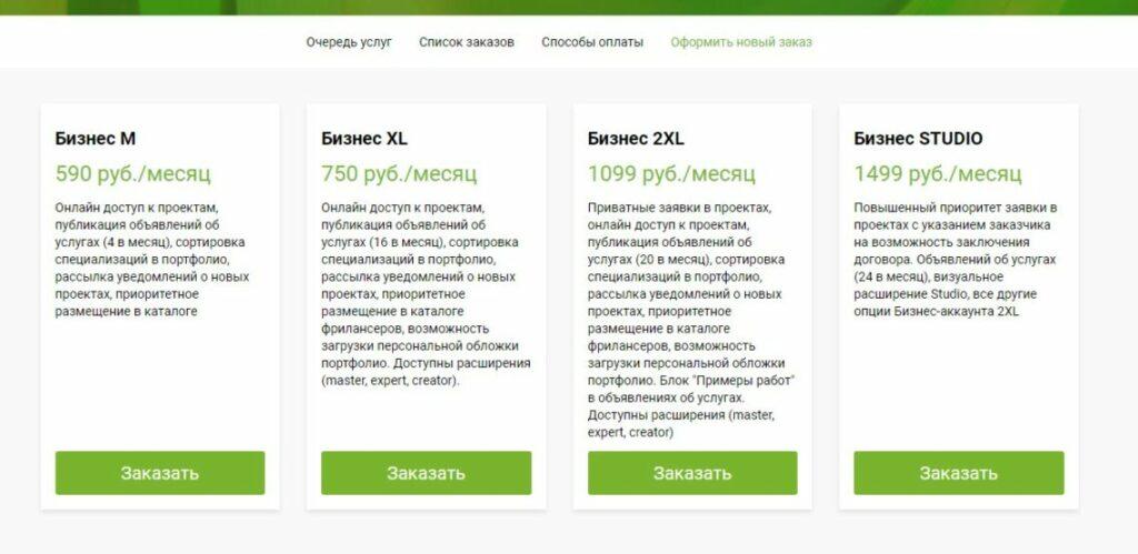 Тарифы Freelance.ru