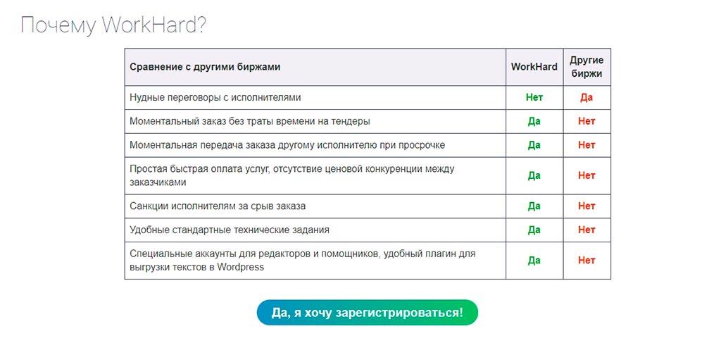 Преимущества WorkHard