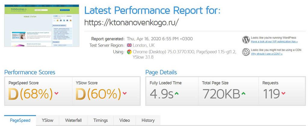 Результаты Ктонановенького на GTmetrix